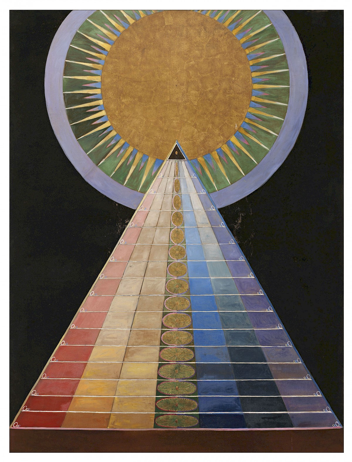 Hilma af Klint - Altarpiece No. 1 Group X, 1915 | Trivium ...