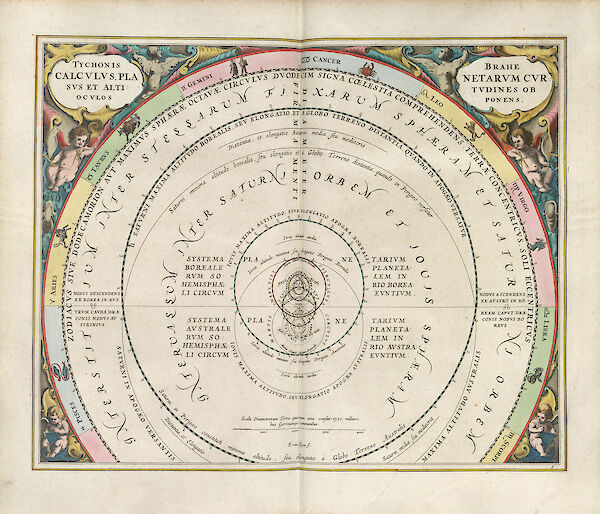 Harmonia Macrocosmica Plate 9 — Brahe's Altitudes of the Planets