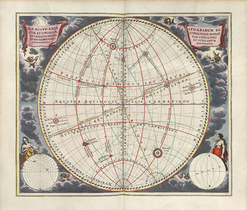 Harmonia Macrocosmica Plate 12 — Upright and Oblique Spheres
