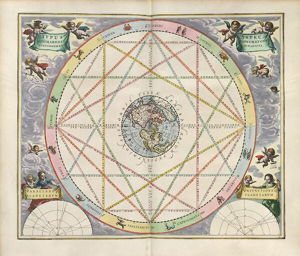 Harmonia Macrocosmica Plate 15 — Opposition and Conjunction of the Planets