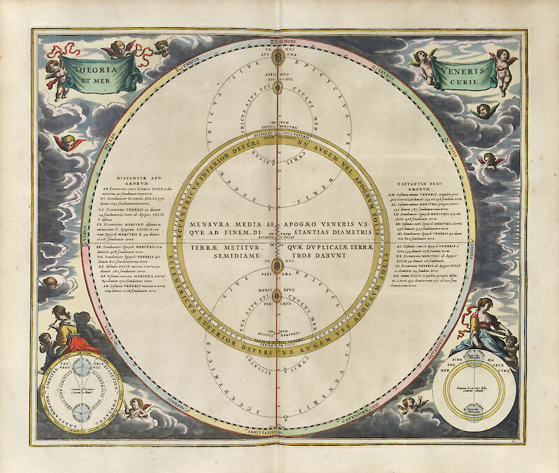 Harmonia Macrocosmica Plate 21 — Venus and Mercury