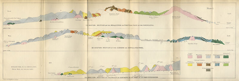 Geological observations on South America — Plate 1, 1846, Charles Darwin