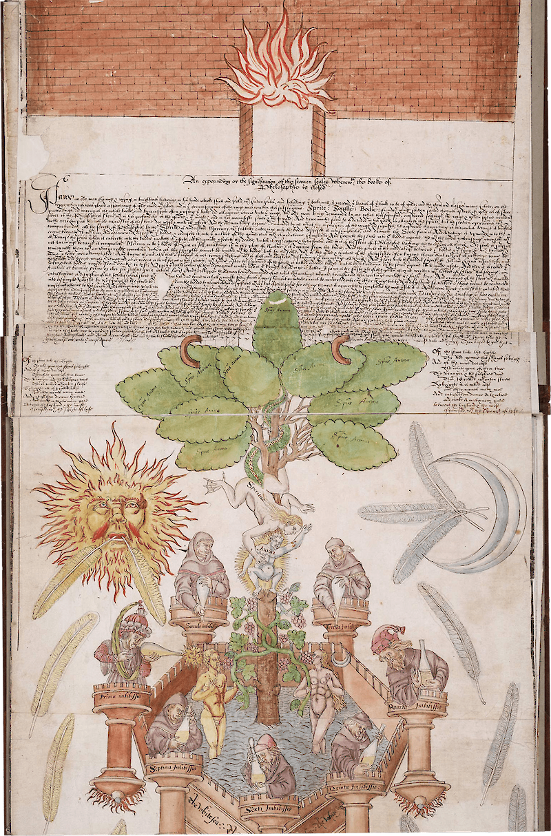 Ripley scroll (Beinecke version, panels 4, 5)