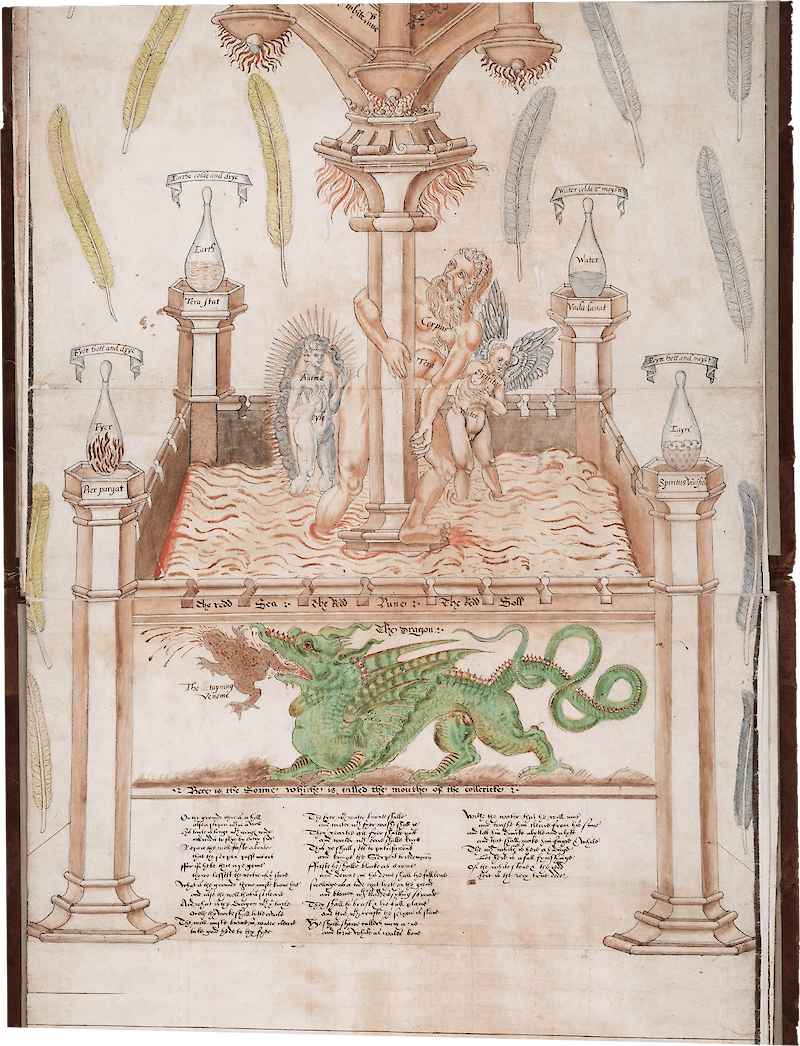 Ripley scroll (Beinecke version, panels 6, 7)